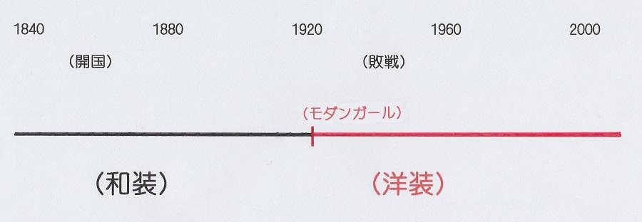 図5(2).jpg